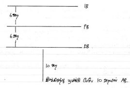 haz1996diary - img11 - sep30diary-b - chap18